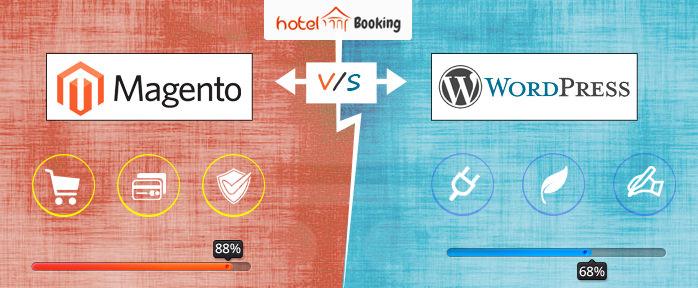 создание сайтов на Magento