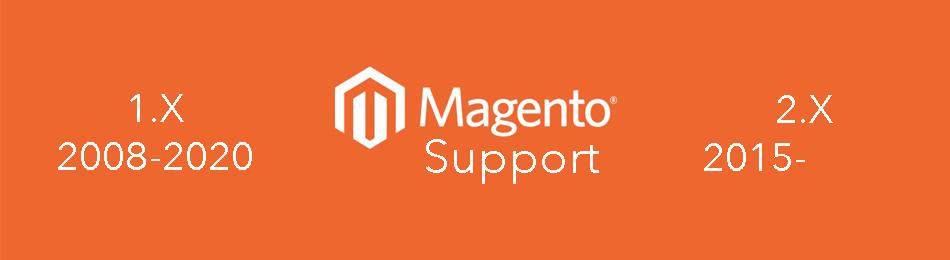 Окончание поддержки Magento 1