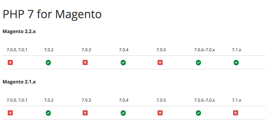 PHP 7 Magento 2